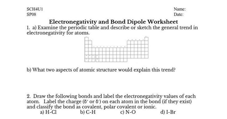Electronegativity Worksheet