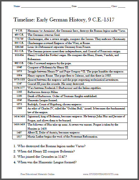 Here's A Handy Timeline Worksheet For Looking Over The History Of