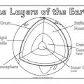 Layers Of Earth Worksheets