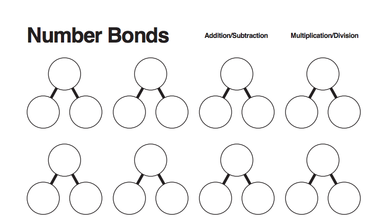 Awesome Free Blank Number Bond Worksheet  (hint