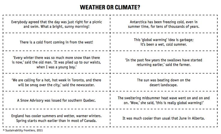 Weather Climate Worksheets Fifth Grade