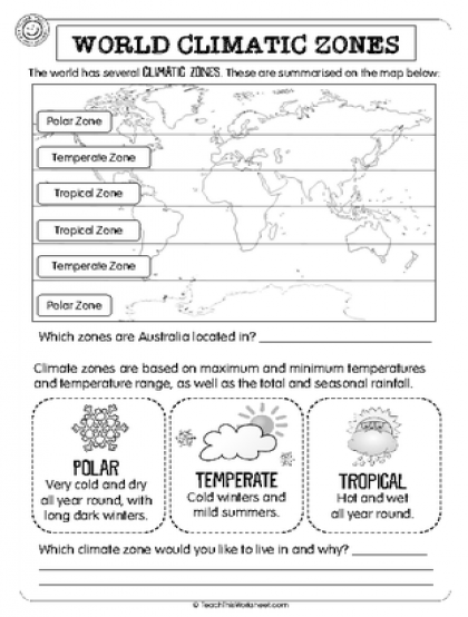 World Climatic Zones (2 Pg)