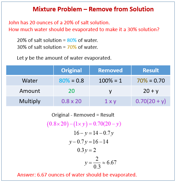 Algebra Mixture Problems (examples, Solutions, Videos)