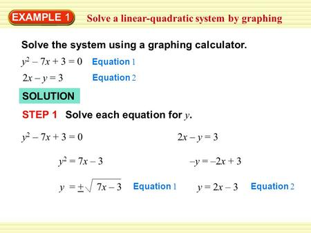 Solving Systems Of Linear And Quadratic Equations