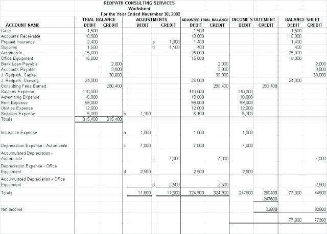 Blank Accounting Worksheet – Tahiro Info