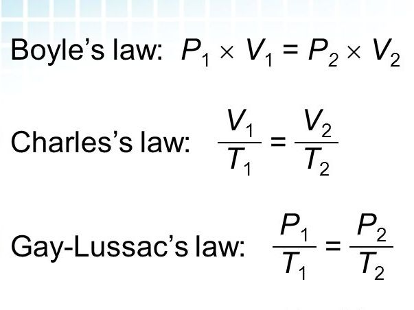 Gas Law, Pressure Law, Charles Law And Boyle's Law Worksheets