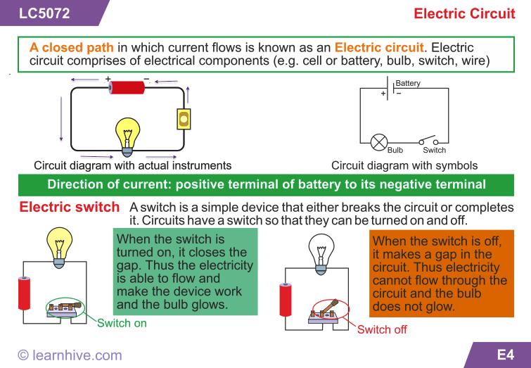 Year 6 Circuit Diagrams