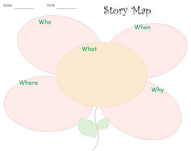 Flower Story Map
