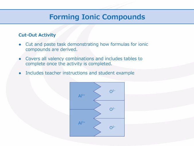 Ions And Ionic Compounds [worksheet Bundle] By