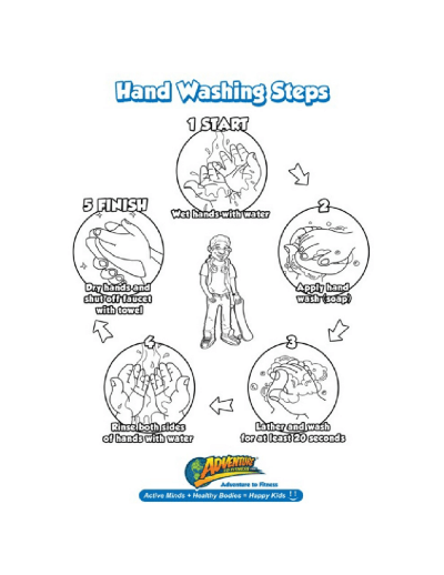 Hand Washing Printable