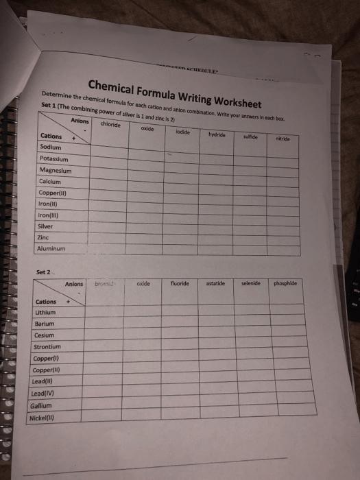 Solved  Chemical Formula Writing Worksheet Determine The C