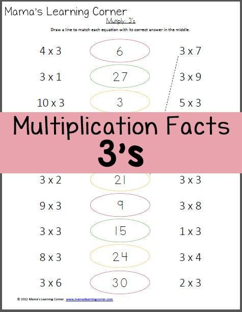 Multiply 3s Multiplication Facts Worksheet Mamas Learning Corner