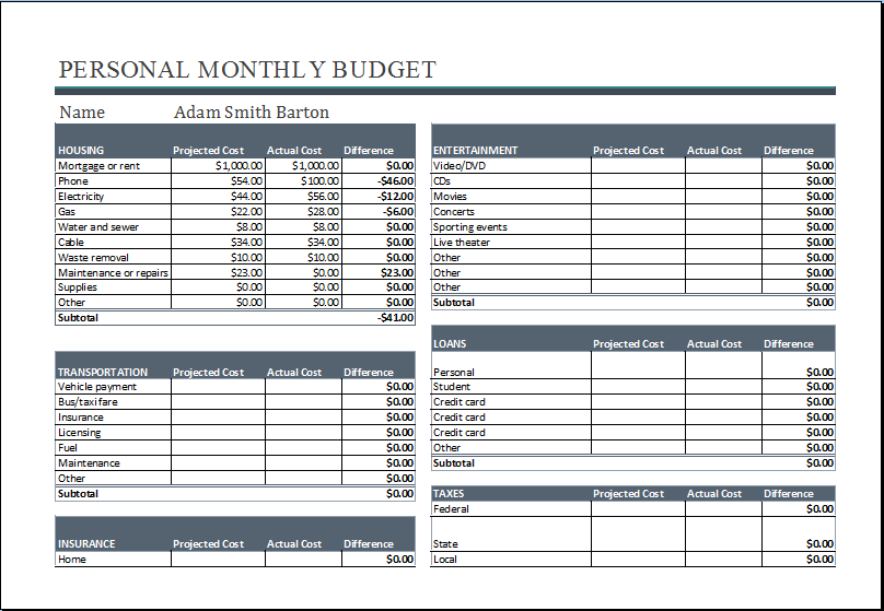 Personal Monthly Budget Worksheet Ms Excel