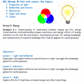 Properties Of Light Worksheets Answers