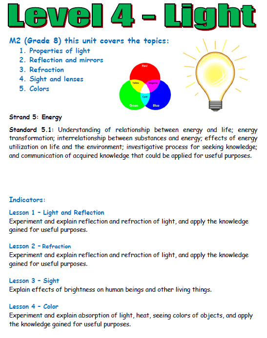 Light Refraction (physics) By Teacher_rambo