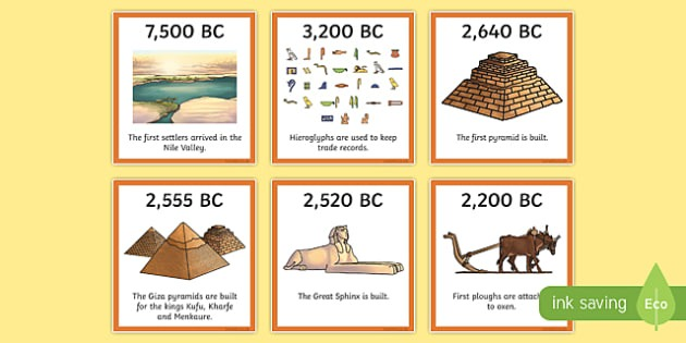 Ancient Egypt Timeline Ordering Activity