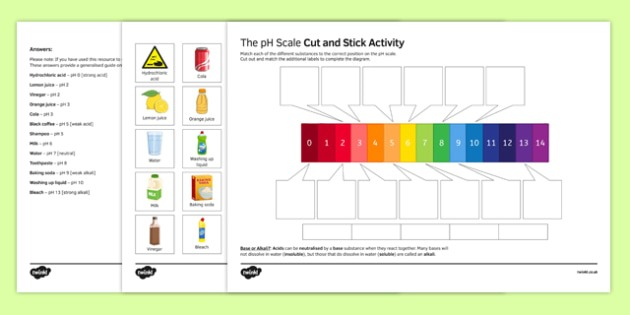The Ph Scale Cut And Stick Worksheet   Worksheet, Worksheet