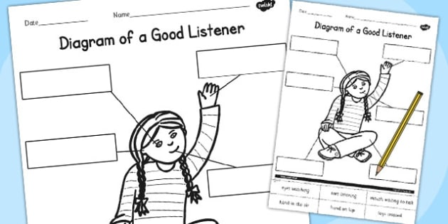 Diagram Of A Good Listener Worksheet