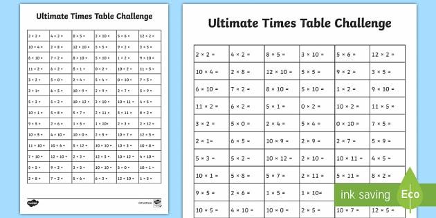 Ks1 Ultimate Times Tables Maths Challenge Worksheet