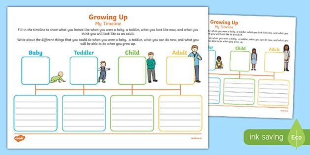 Growing Up  My Timeline Worksheet   Worksheet Pack, Worksheet