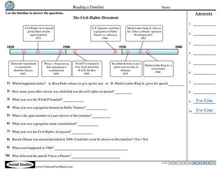 Timeline Worksheets