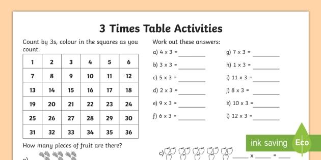 3 Times Table Worksheet   Worksheet