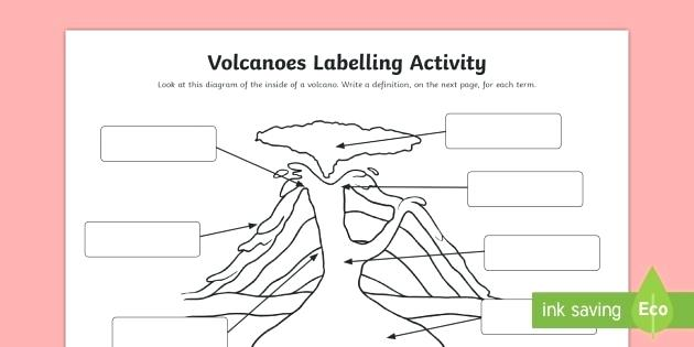 Volcanoes Differentiated Labelling Worksheet Activity Sheet Types