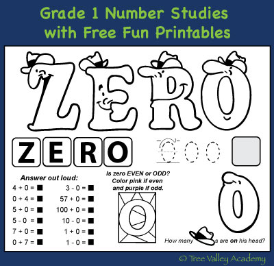 Teaching Kids About The Number Zero