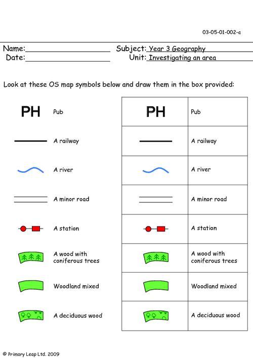 Map Symbols Part 2