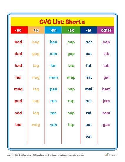 Printable Cvc Word List