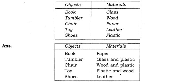 Ncert Solutions For Class 6 Science Chapter 4 Sorting Materials