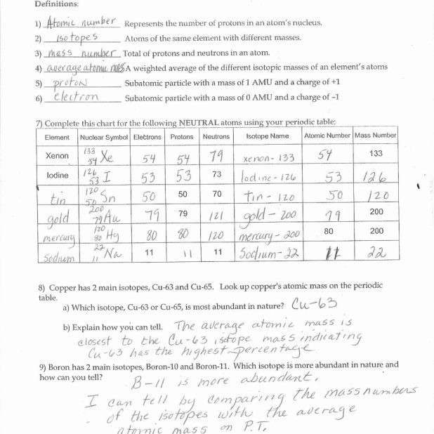 Atomic Structure Worksheet Answers