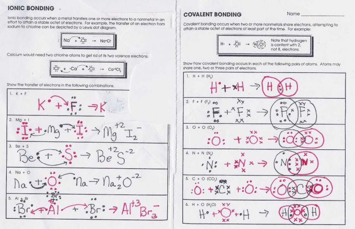 Ionic And Covalent Bonding Worksheet