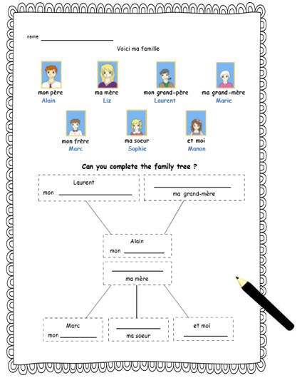 French Family Members Activity Worksheetfrench Family Members