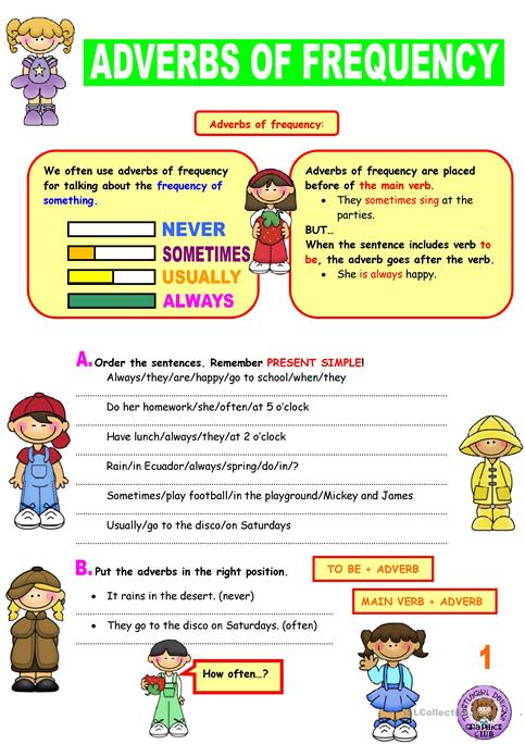 Adverb Examples For Kids Choice Image