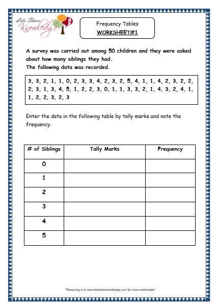 Grade 3 Maths Worksheets  Pictorial Representation Of Data (15 3