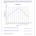 Science Line Graph Worksheets