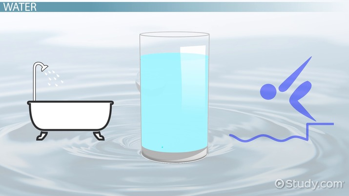 Properties Of Water  Lesson For Kids