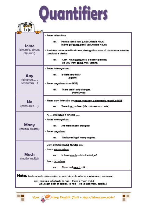 Countable And Uncountable Nouns Worksheet Kids