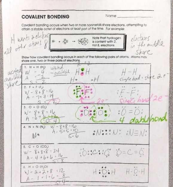 Chemical Bonding Worksheet Answers