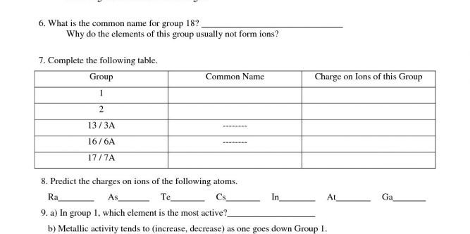Worksheet Periodic Table Page 36