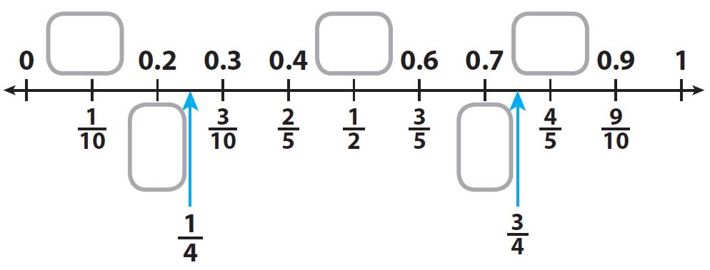 Equivalent Fractions And Decimals Worksheets