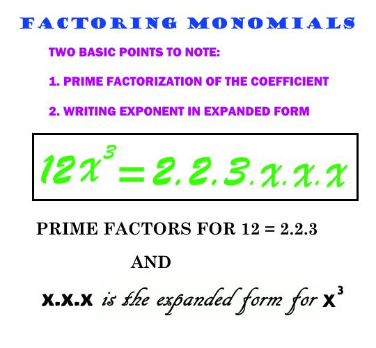 Factoring Polynomials  Factoring Monomials