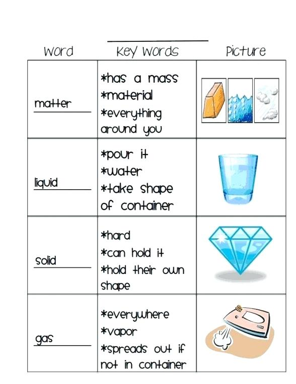 State Of Matter Worksheet For Grade Worksheets All Free Library