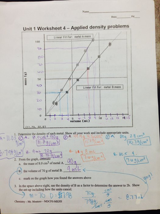Mountain View » Unit 1 Density Graphing Help