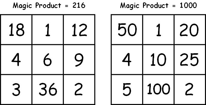 Magic Square Puzzles That Build Math Skills
