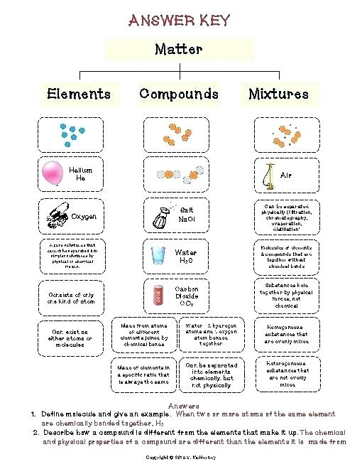 Molecules And Compounds Worksheets Naming Molecular Compounds
