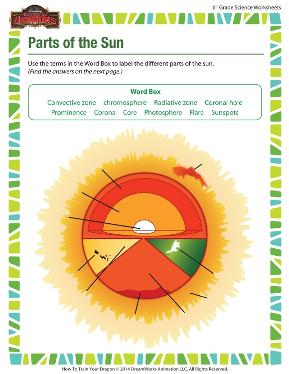 Parts Of The Sun Worksheet – 6th Grade Science Printables For