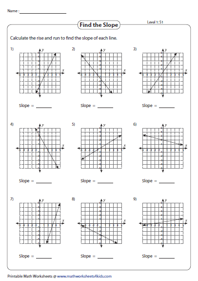 Printables  Finding Slope Worksheet  Lemonlilyfestival Worksheets