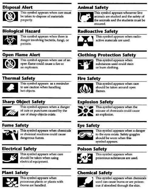 Science Hazards Worksheet Best Worksheet Lab Safety Symbols